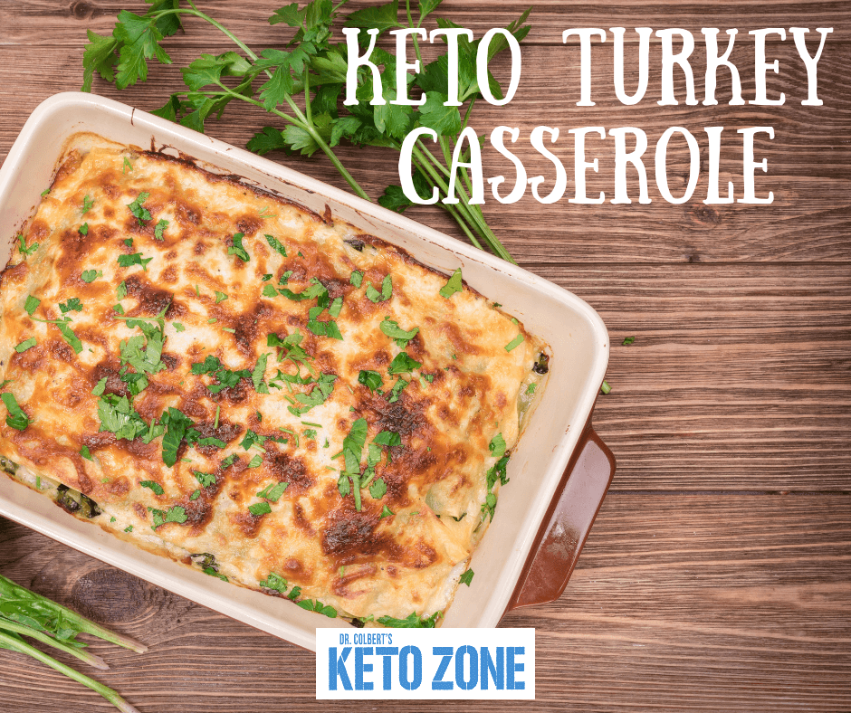 A Food And Recipe Blog Post Thanksgiving: Keto Zone Diet By Dr. Don Colbert